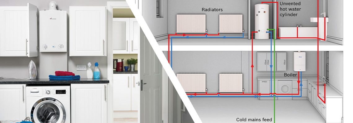 The Ultimate Guide to the Types of Boilers